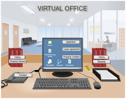 ვირტუალური ოფისის სერვისი